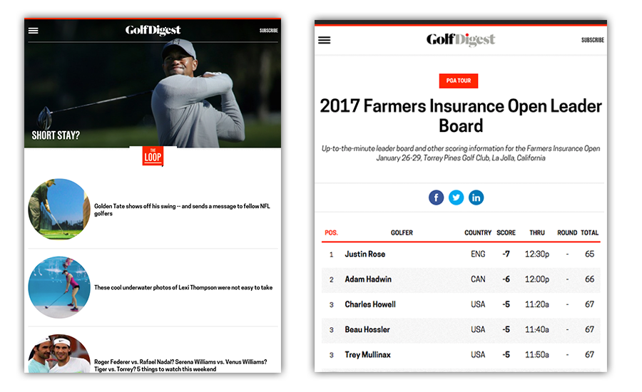 golf-digest-data