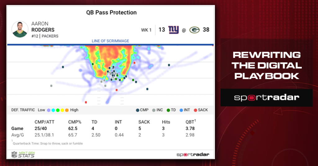 New NFL Widget Visualizes NGS Data | Sportradar US
